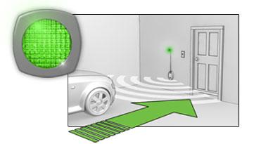 parking attendant the premier garage parking sensor ebay. Black Bedroom Furniture Sets. Home Design Ideas